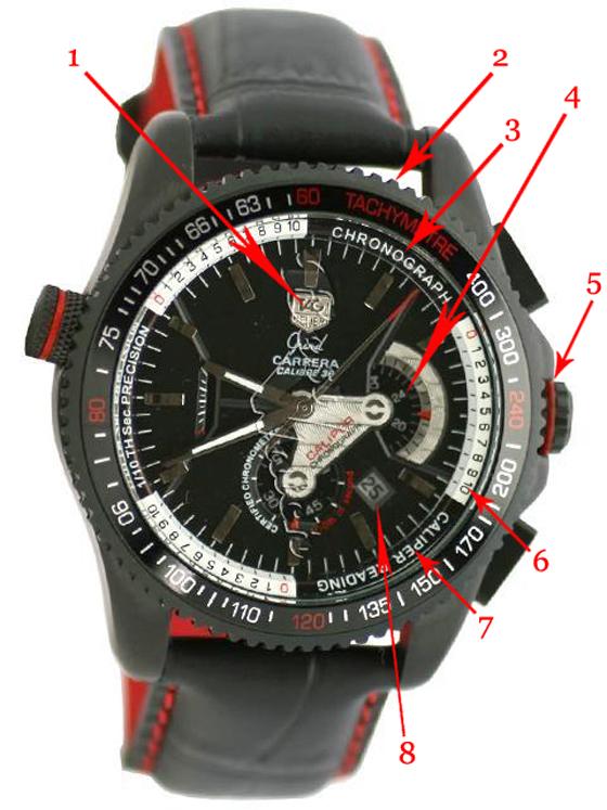 cd07a9c468b4 Hands-on Tag Heuer Grand Carrera Calibre 36 RS Chronograph Replica ...